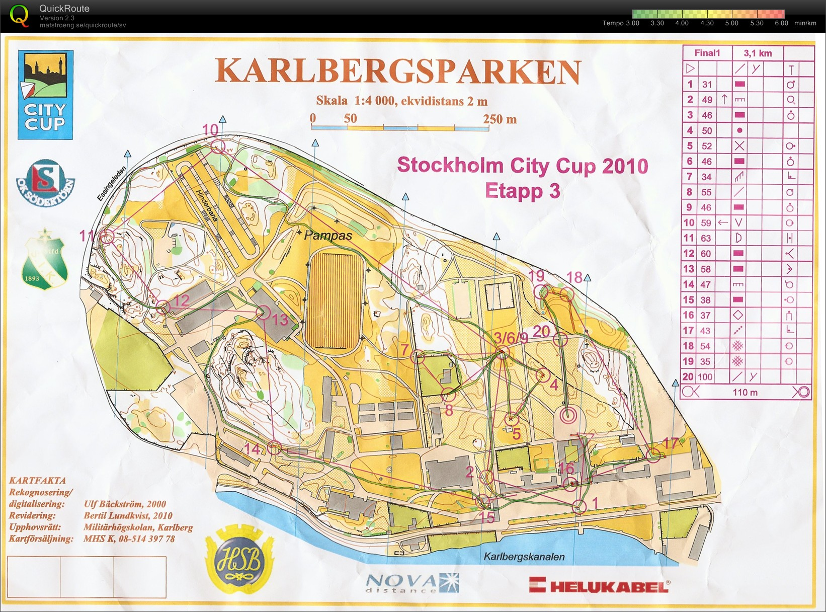 Stocholm City Cup Etapp3 (2010-06-02)